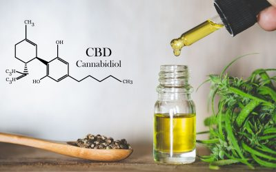 Why are COAs Important When Quality-Testing CBD?